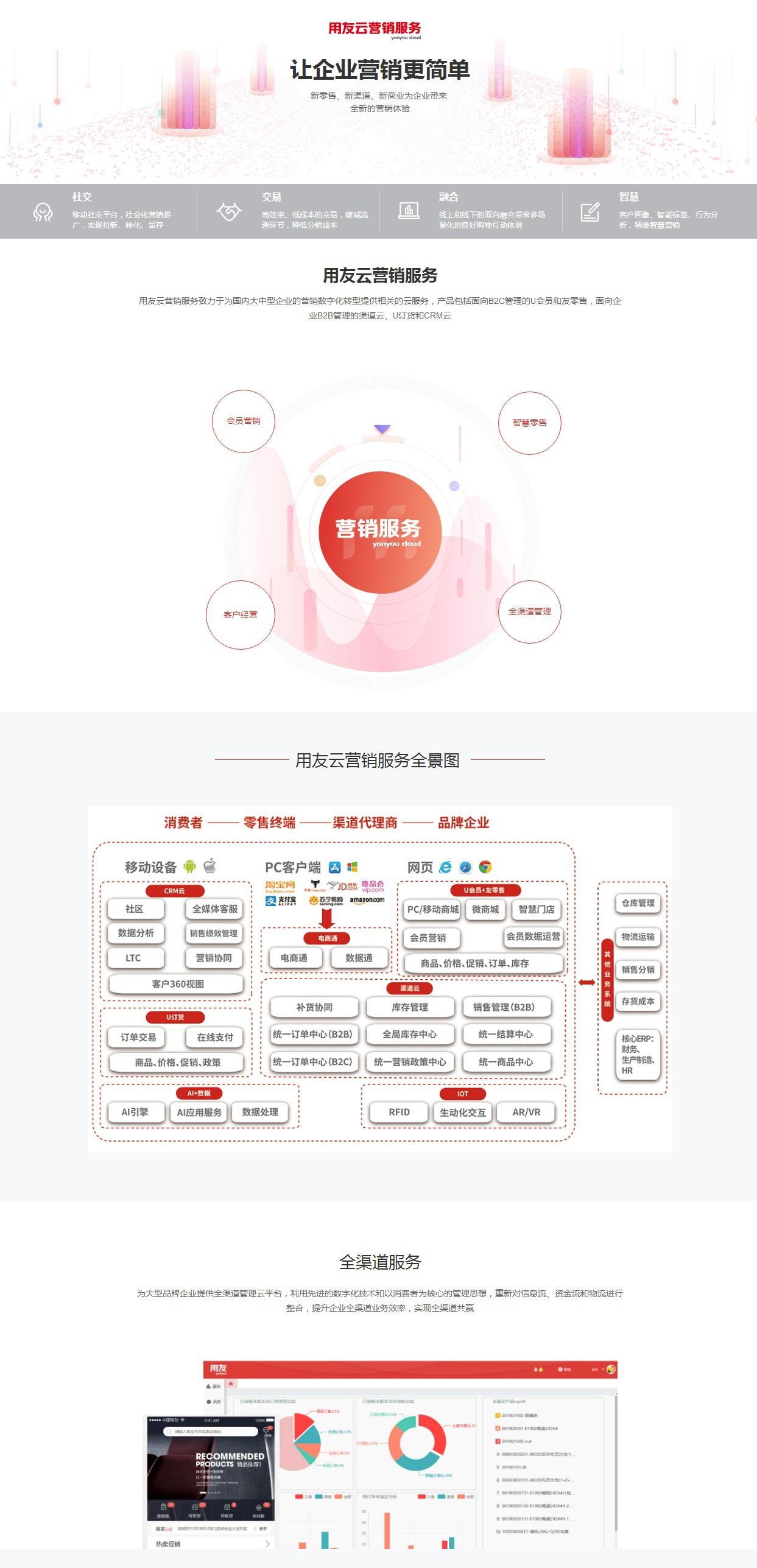 营销云产品配图1.jpg