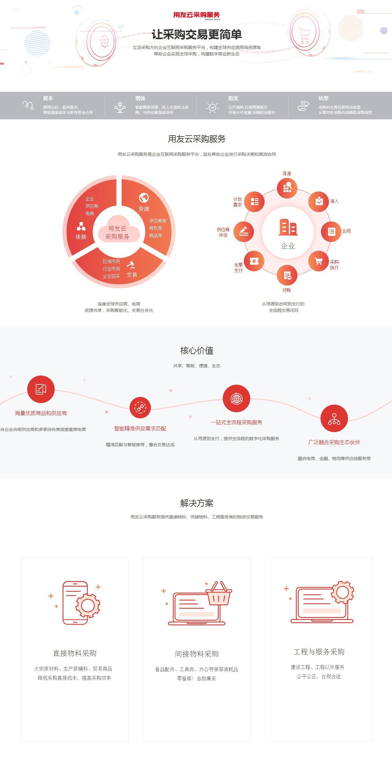 采购云产品配图1.jpg